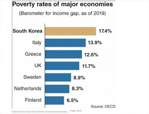 Χρέη και ανισότητες: Η οικονομία του «Squid Game»